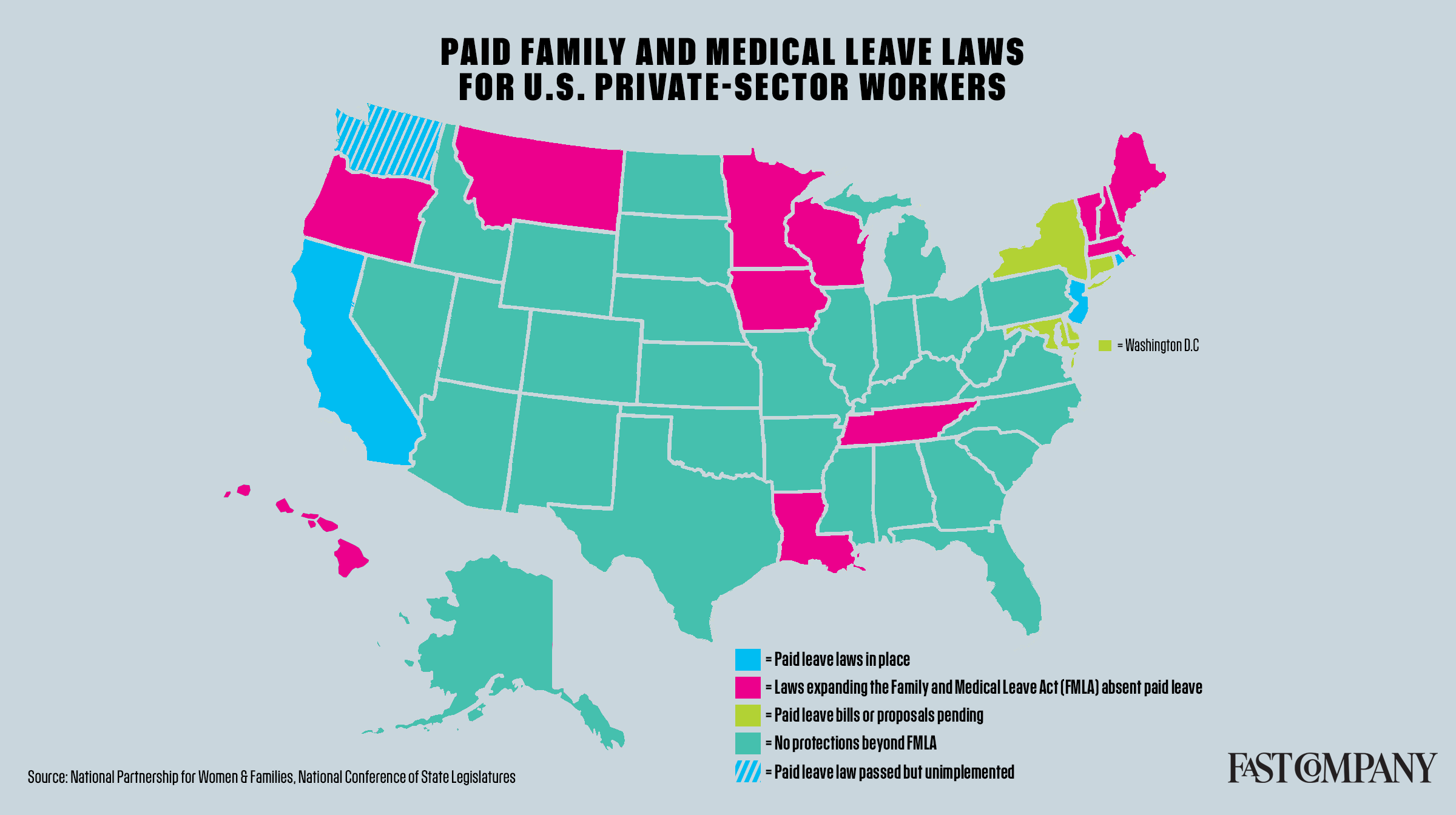 Rhode Island Paid Maternity Leave
