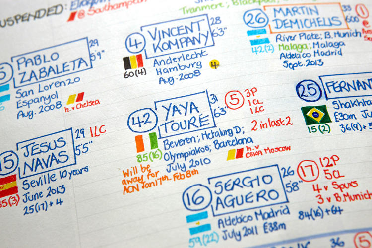 <p>He calls soccer matches, and in preparation, journals these incredible, infographic-like notes by hand.</p>