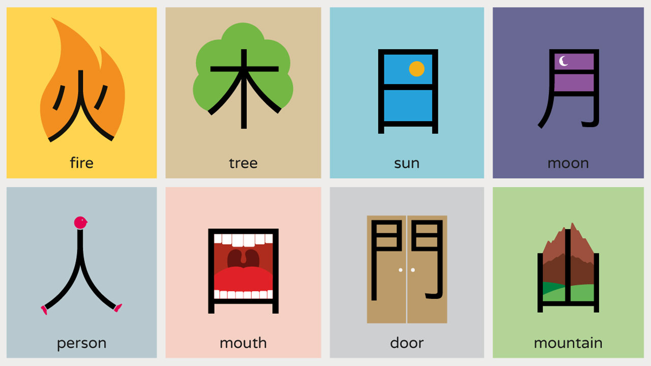 Fire dictionary image result for learn chinese poster buycottarizona
