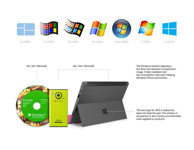 <p>How the current logo works with Microsoft's diversified product lines was a major concern for the young designer, who thinks that the perspective angle of the current logo clashes when it's stamped on hand-held products.</p>