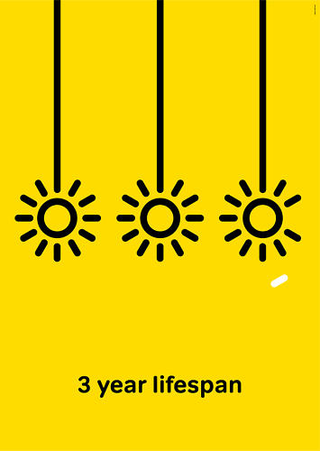 <p>A single Little Sun unit can last for three years before the battery needs replacing.</p>