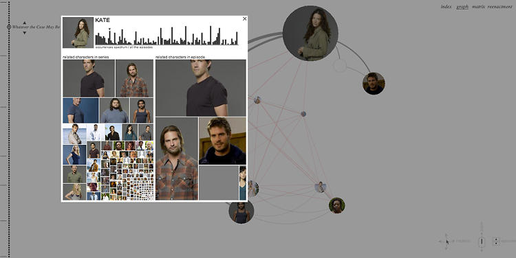 <p>But there's a method to the madness. Each connection is analyzed at the text level. The words from the script become pieces of graphs. It's clear, just from the images, which characters have the most sexual tension.</p>