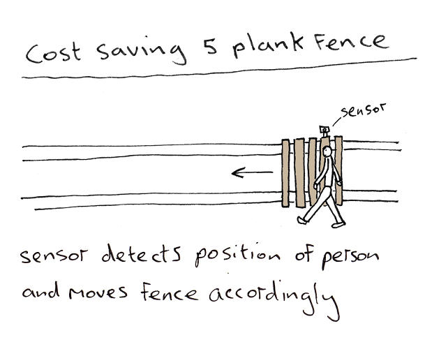 <p>A money-saving fence uses a motion sensor to conceal what's behind passersby.</p>