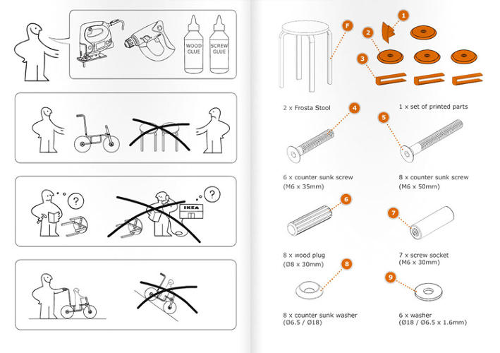 pbhend even made ikea style instructions for the hack assembling ikea chair