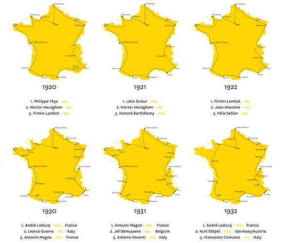<p>In the early years, the ride closely hugs the interior of France's borders.</p>