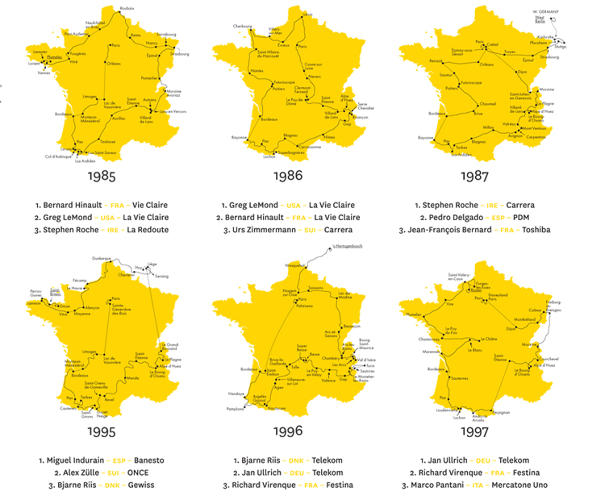<p>The poster comes in two versions: one with just line drawings of the routes, and the other with the names of the cities visited. Both show a flat graphic of France in--of course--yellow.</p>