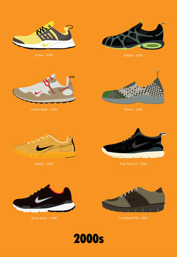 <p>The chunky, superfluous add-ons of '90s shoes gave way to the spandex, form-fitting running shoes the brand released in the '00s.</p>