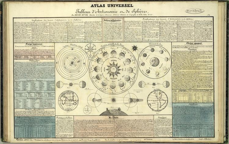 <p>OK, maybe this one is a tad bit busy… but it's the kind of graphic you want to get lost in. If you can read French, there are hours of fun to be had scanning intricate tables of astronomical observations…</p>