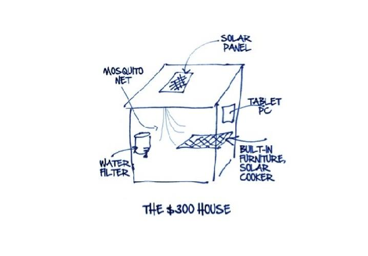 <p>The idea started with this simple napkin drawing of what a $300 house could look like (though wall-mounted tablet computers were unrealistic) and a challenge offered in a series of posts at the Harvard Business Review by Vijay Govindarajan and Christian Sarkar. The contest itself garnered 300 submissions and resulted in six winners, which will take the next step of actually prototyping their designs.</p>