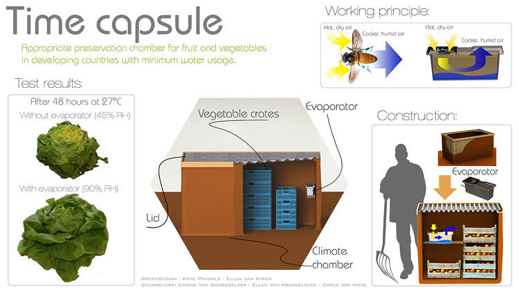 <p>The Time Capsule aims to improve the efficiency of &quot;evaporation cooling,&quot; a technique for storing perishable goods that increases humidity, while dropping temperatures. Bees flap their wings to achieve something similar in hives, spreading pollen as a natural disinfectant. Their design replicates the idea with fans, a pool of water, and eucalyptus oil.</p>