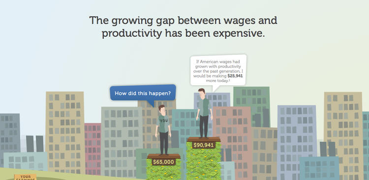<p>You're also doing way worse than a hypothetical you from a world where wages kept up with productivity.</p>