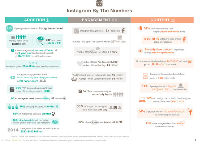 how to grow your instagram page fast