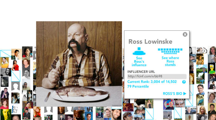 Even without a bio, I couldn't help but love the mustache symmetry.