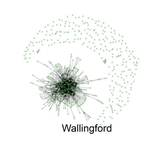 <p>These are neighborhoods where they are testing Whooly, a tool that brings Twitter down to the local level.</p>