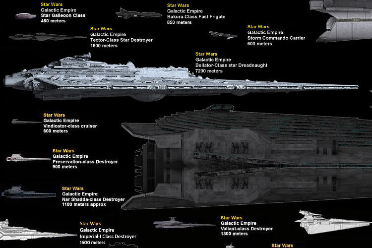<p>DeviantARTist Dirk Loechel has compiled all of sci-fi's starships in one giant comparison chart. You know, just because.</p>