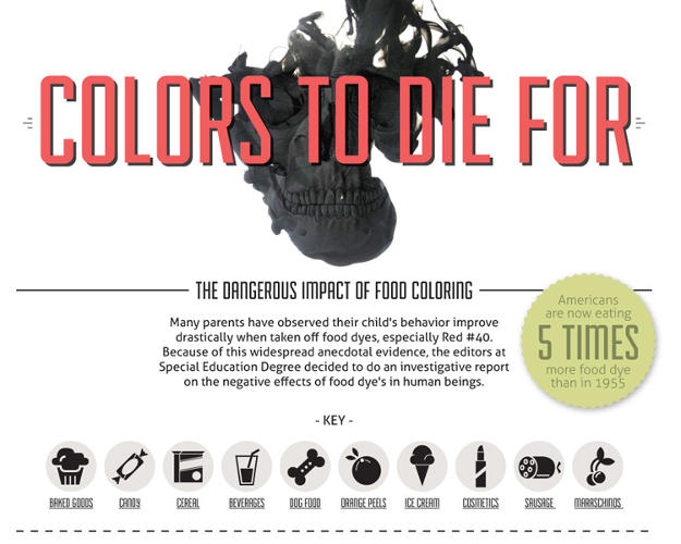 <p>In case you need something new to worry about, this infographic by SpecialEducationDegree.net illustrates the dangers of food dyes. A liquid black skull introduces a rainbow of toxins found in foods Americans eat every day. The main culprits are listed in a key, including cereal, drinks, and dog food (but dogs are colorblind!).</p>