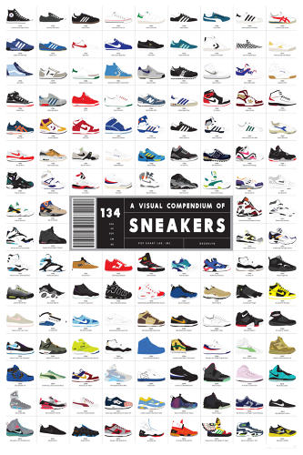 <p>How far have sneakers come in the last 100 years? From leather shoes with rubber souls to today's space-age Nikes, explore a century's worth of cutting-edge sneaker design in this incredible chart. More detail <a href=&quot;http://www.fastcodesign.com/1672982/infographic-the-ultimate-history-of-sneaker-design&quot; target=&quot;_self&quot;>here</a>.</p>