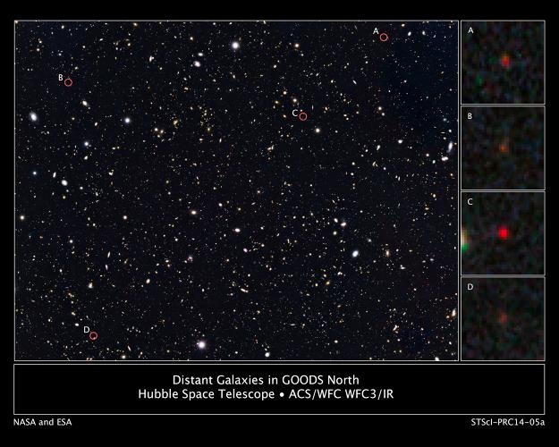 <p>This composite of Hubble images shows several ultra-bright young galaxies from 13 billion years ago. The four circled red objects--which appear red because their light has been stretched to longer infrared wavelengths by the expansion of the universe--are captured as they would have appeared a mere 500 million years after the Big Bang. These bright young galaxies are only one-twentieth the size of our own galaxy the Milky Way, but the brightest one is forming stars approximately 50 times faster.</p>