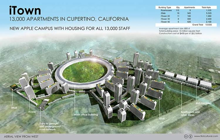 <p>What if Apple converted the parking lots of its new headquarters into apartments for all its workers?</p>