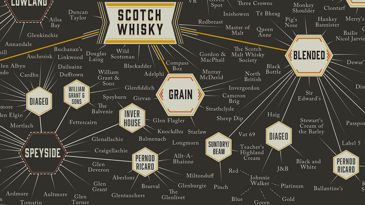 <p>Finally, from there, many of the most popular whiskeys are broken out as a consortium of brands, from undrinkable piss (Crown Royal) to eminently guzzlable (Elijah Craig).</p>