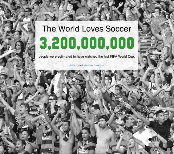 <p>The results are revealing: Last year, 53,903 soccer images were added to Shutterstock's database, and image downloads worldwide went up by 91% from 2013 to 2014.</p>