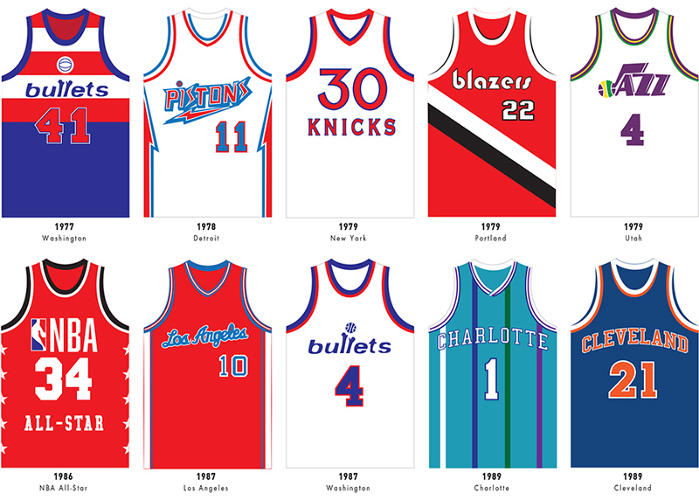 <p>With the trend for throwback jerseys in the NBA these days, some of these older jerseys look more familiar than foreign.</p>