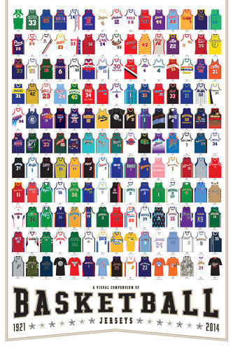 <p>The full poster includes a whopping 165 jerseys.</p>