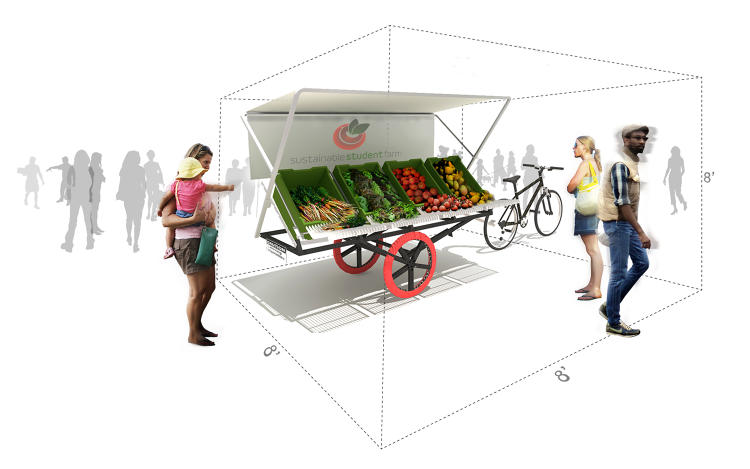 <p>In one of the designs to get an honorable mention, called Folding Farm II, a bicycle-powered produce stand uses a canvas canopy to cover vegetables during transport.</p>