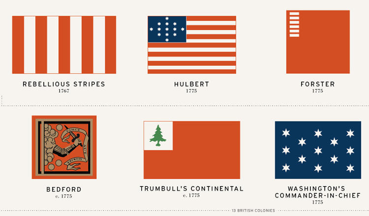 <p>From the Sons of Liberty's rebellious stripes in 1767 to the pattern we know today, there are 48 flags in all.</p>