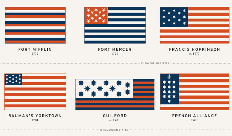 <p>The stars and stripes have presented a design challenge over the years: How do you represent an ever-growing number of states?</p>