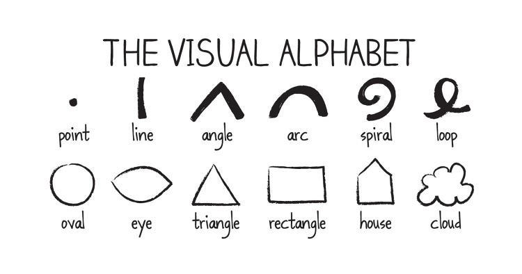 <p>The visual alphabet is the &quot;A, B, C's&quot; of doodling.</p>