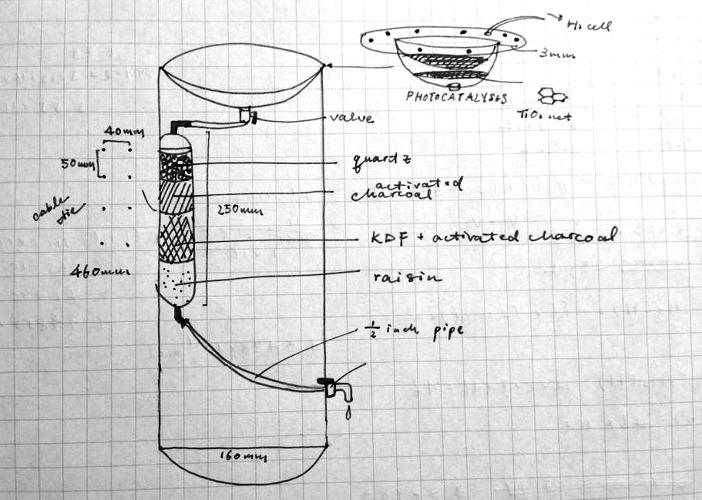 <p>A new design from an Australian high school student aims to solve both problems at once: While the device purifies wastewater, it uses pollutants in the water to boost power production in a separate compartment.</p>