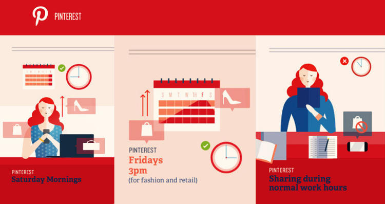 <p>Pinterest users are checking out home organization hacks, delicious recipes, and dream purchases more on the weekends, especially first thing on Saturday. And it looks like their willpower is strong during work hours, since this is the worst time to share on Pinterest.</p>