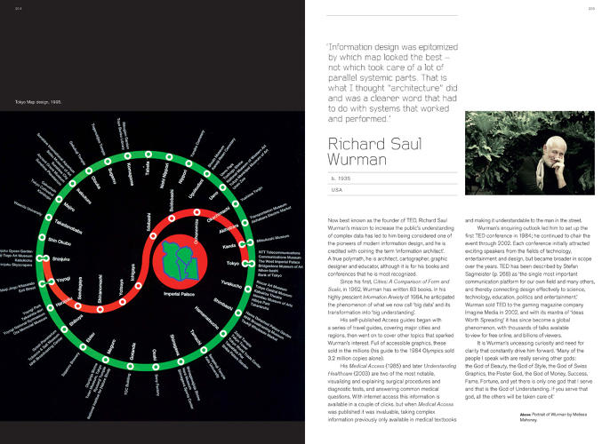 <p><strong>Richard Saul Wurman</strong><br /> &quot;Now best known for being the founder of TED, <a href=&quot;http://www.fastcompany.com/person/richard-saul-wurman&quot; target=&quot;_self&quot;>Richard Saul Wurman</a>'s mission to increase the public's understanding of complex data has led to him being referred to as one of the pioneers of modern information design,&quot; Roberts says.</p>