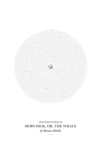<p>Moby Dick</p>