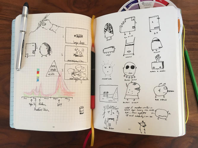 <p>The notebook of Raul Gutierrez, founder and CEO of Tinybop</p>