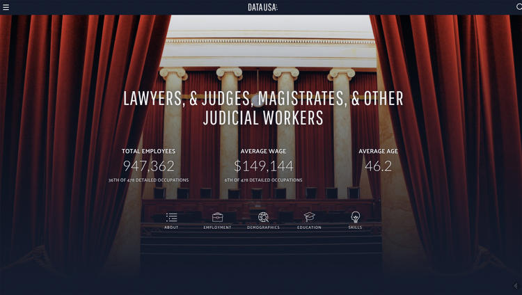 <p>There are lots of lawyers and judges in Las Vegas.</p>