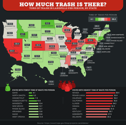 <p>Which states have the most trash per person? (Note: Some of these states import trash from other states--they're not just super wasteful.)</p>