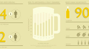 Infographic of the Day: 14 Surprising Facts About Beer