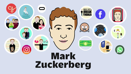 Everything You Need To Know About Mark Zuckerberg In A Minute